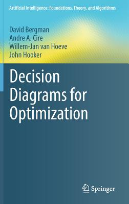 Decision Diagrams for Optimization 2016 - Bergman, David, and Cire, Andre A., and Hoeve, Willem-Jan Van