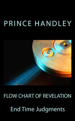 Flow Chart of Revelation: End Time Judgments - Handley, Prince