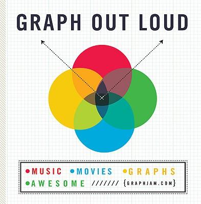 Graph Out Loud - Graphjam Com