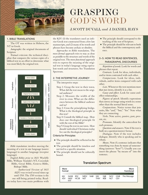 Grasping God's Word Laminated Sheet - Duvall, J Scott, and Hays, J Daniel