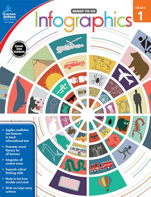 Infographics, Grade 1 - Carson-Dellosa Publishing (Compiled by)