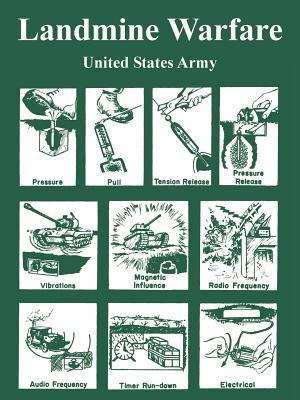 Landmine Warfare - United States Army