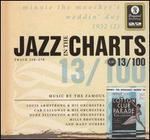 Jazz in the Charts, Vol. 13: Minnie the Moocher's Weddin Day 1932