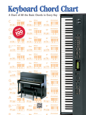 Keyboard Chord Chart: A Chart of All the Basic Chords in Every Key, Chart - Alfred Music