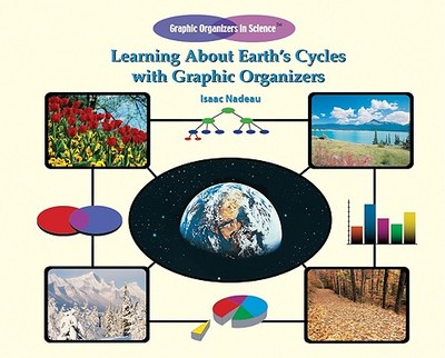 Learning about Earth's Cycles with Graphic Organizers - Nadeau, Isaac
