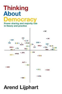 Thinking about Democracy: Power Sharing and Majority Rule in Theory and Practice - Lijphart, Arend