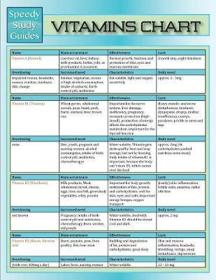 Vitamins Chart (Speedy Study Guide) - Publishing LLC, Speedy