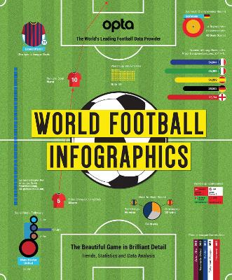 World Football Infographics: The Beautiful Game in Brilliant Detail - Besley, Adrian, and Opta