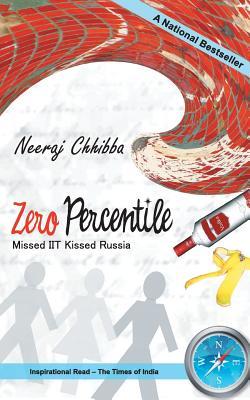 Zero Percentile: Missed it Kissed Russia - Neeraj, Chhibba